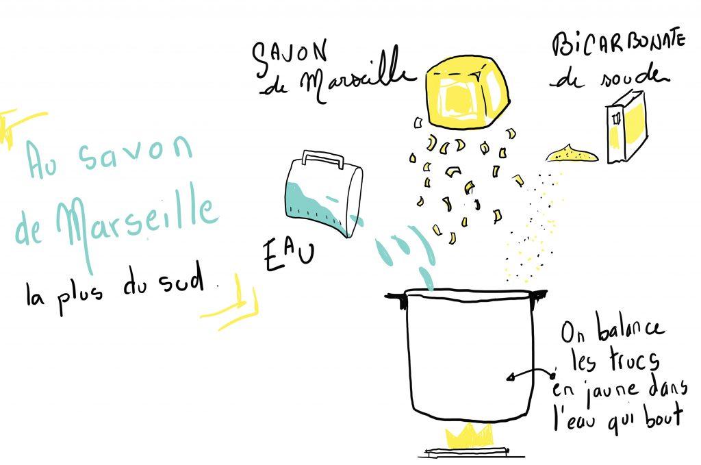 lessive maison savon de Marseille bicarbonate